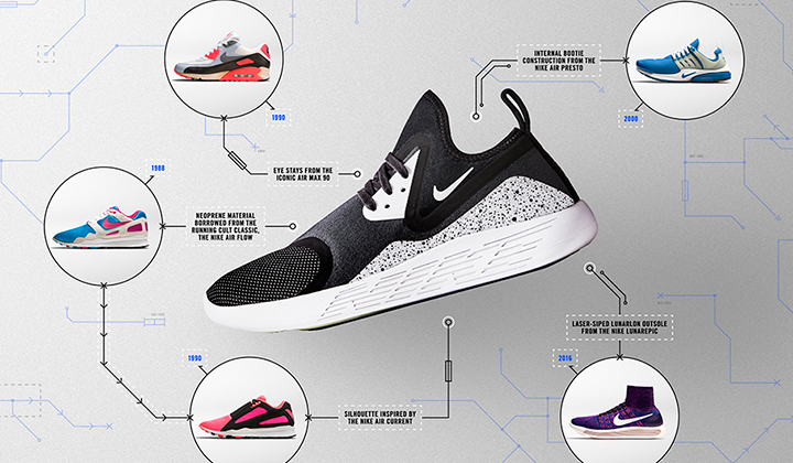 sneakers-nike-lunarcharge-inspiracion-modelos-nike